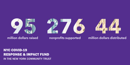 NYC COVID-19 Response & Impact Fund Issues $44 Million in Grants and Loans to New York City-Based Social Services and Arts Nonprofits